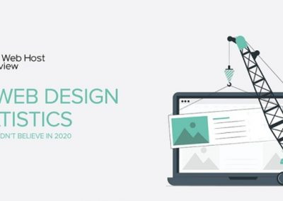 55 Essential Web Design Stats to Guide Your Online Strategy in 2020 and Beyond [Infographic]