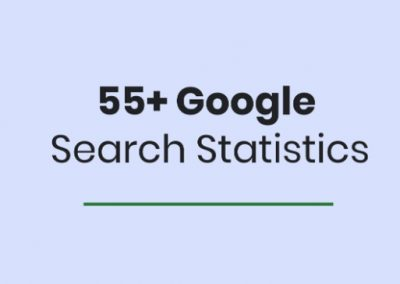 55+ Must-Know Google Search Statistics [Infographic]