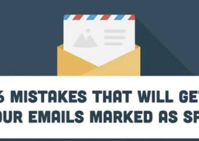 6 Common Email Marketing Mistakes That Can Result in Your Emails Being Marked as Spam [Infographic]