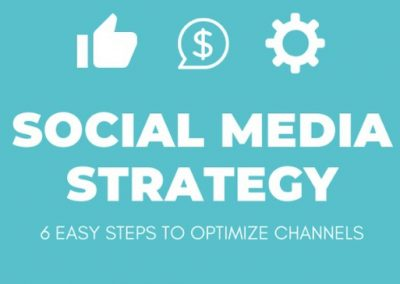 6 Steps in Developing an Optimal Social Media Marketing Strategy [Infographic]