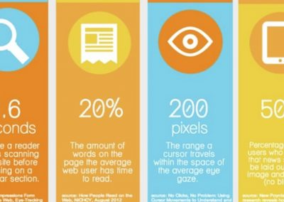 6 Web Design Tips to Keep People on Your Website for Longer [Infographic]