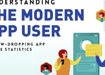 60+ Fascinating Smartphone Apps Usage Statistics For 2019 [Infographic]
