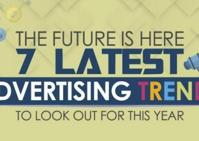 7 Advertising Trends to Look Out for in 2018 [Infographic]