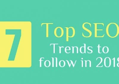 7 SEO Trends Affecting Your Website in 2018 [Infographic]