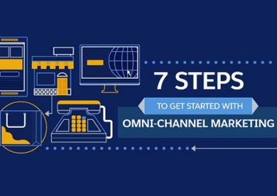 7 Steps to Get Started with Omni-Channel Marketing [Infographic]