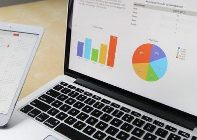7 Types of Content Marketing Metrics Worth Tracking