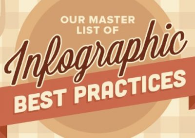 8 Infographic Best Practices for a More Effective Content Marketing Strategy [Infographic]