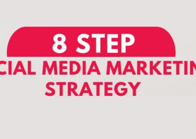 8 Steps to a More Effective Social Media Marketing Strategy [Infographic]