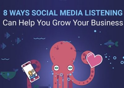 8 Ways Social Media Listening Can Help You Grow Your Business [Infographic]