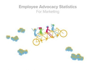 8 Ways that Employee Advocacy Can Boost Your Marketing Efforts [Infographic]