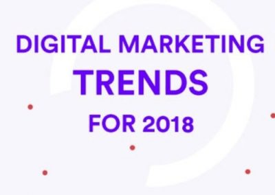 9 Digital Marketing Trends Your Competitors are Using to Stand Out Online [Infographic]