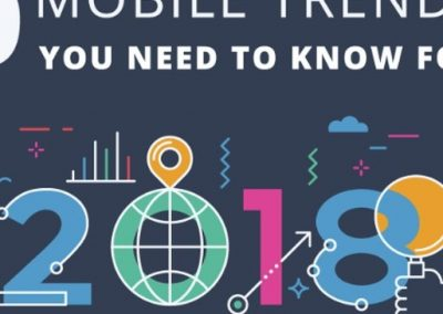 9 Mobile Marketing Trends You Need To Know For 2018 [Infographic]