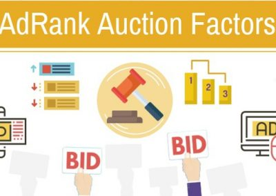 A Comparison of Google and Facebook's Ad Auction Platforms [Infographic]
