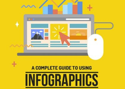 A Complete Guide to Using Infographics for Lead Generation [Infographic]