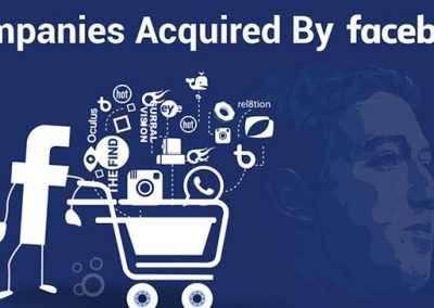 A Complete Listing of Facebook's Acquisitions [Infographic]