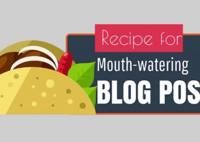 A Recipe for Mouth-Watering Blog Posts [Infographic]