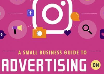 A Small Business Guide to Advertising on Instagram [Infographic]