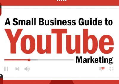 A Small Business Guide to YouTube Marketing [Infographic]