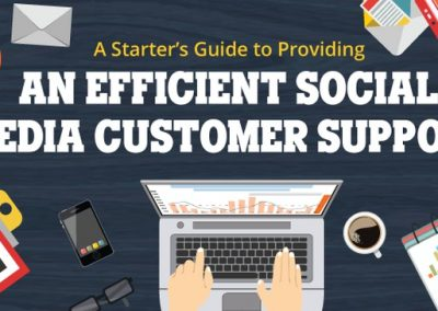 A Starter's Guide to Providing an Efficient Social Media Customer Support [Infographic]