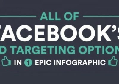 All of Facebook's Ad Targeting Options in One Epic [Infographic]
