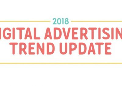 An Update on Social Media Trends at the Midway Point of 2018 [Infographic]