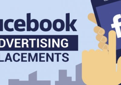 An Updated Guide to Facebook Advertising Placements [Infographic]