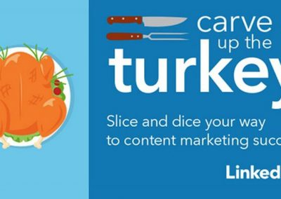 Carving Up the Content Turkey [Infographic]