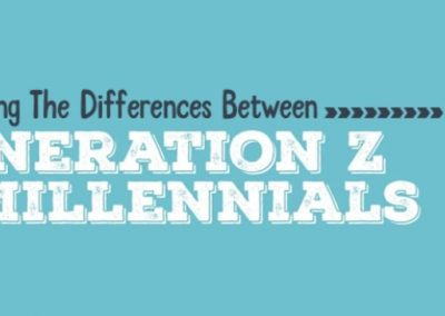 Comparing The Differences Between Generation Z and Millennials [Infographic]