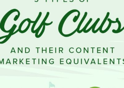 Content Marketing Basics: 5 Types of Content to Attract and Retain Website Visitors [Infographic]