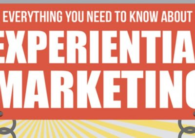 Experiential Marketing: What It Is and How to Implement a Successful Campaign [Infographic]