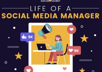 Expert Tips on Key Social Media Management Skills [Infographic]