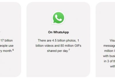 Facebook Outlines the Growing Case for Business Messaging in New Report