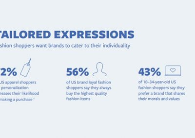 Facebook Provides New Insights into the Modern Fashion Shopping Process [Infographic]