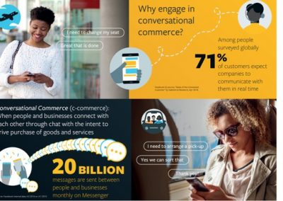 Facebook Publishes New Data on The Growth of Messaging as a Business Tool [Infographic]