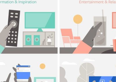 Facebook Publishes New Report on How to Maximize Video Ad Performance