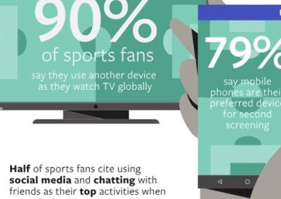 Facebook Releases New Report on Evolving Sports Engagement on Social Platforms