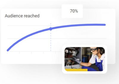 Google Adds Nielsen TV Data to Reach Planner to Better Optimize Video Campaigns