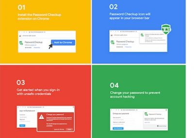 Google Launches New Chrome Extension to Alert Users of Hacked Passwords