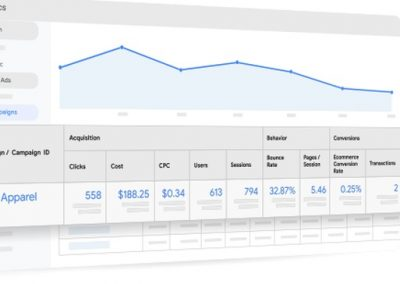 Google Publishes New Guide on Linking Google Ads and Google Analytics