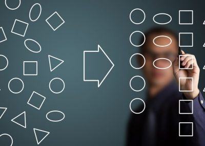How CRM Is Driving Organizational Change