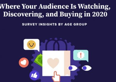 How Different Generations of Consumers Use Social Media [Infographic]
