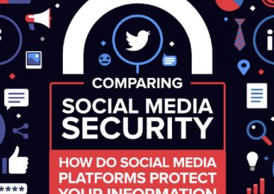 How do Social Platforms Protect Your Information? [Infographic]