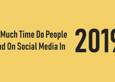 How Much Time Do People Spend on Social Media in 2019? [Infographic]
