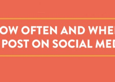 How Often and When to Post on Social Media [Infographic]
