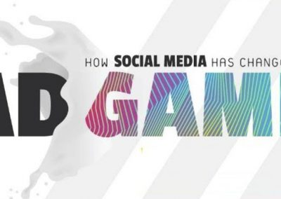 How Social Media Has Changed the Ad Game [Infographic]