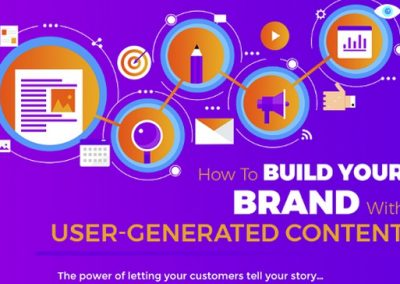 How to Beef Up Your Marketing Strategy With User Generated Content [Infographic]