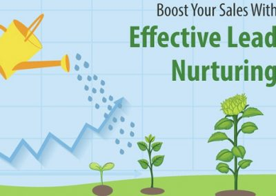 How to Boost Your eCommerce Sales With an Effective Lead Nurturing Campaign [Infographic]