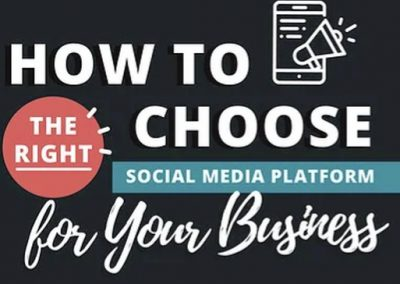 How to Choose the Right Social Media Platform for Your Business [Infographic]