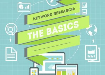 How to Conduct Keyword Research for SEO: Tips & Tools for Beginners [Infographic]
