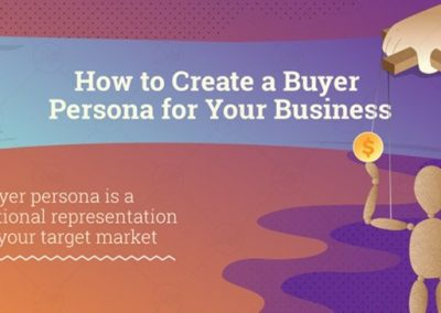 How to Create a Buyer Persona for Your Business [Infographic]